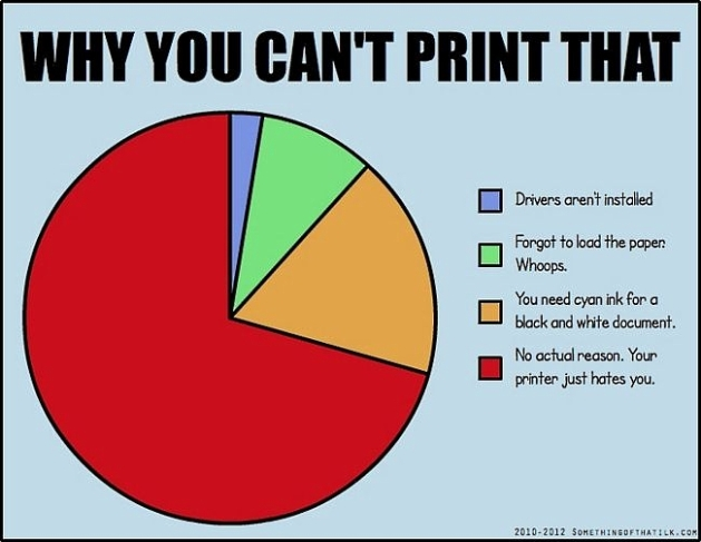 printer_Agony